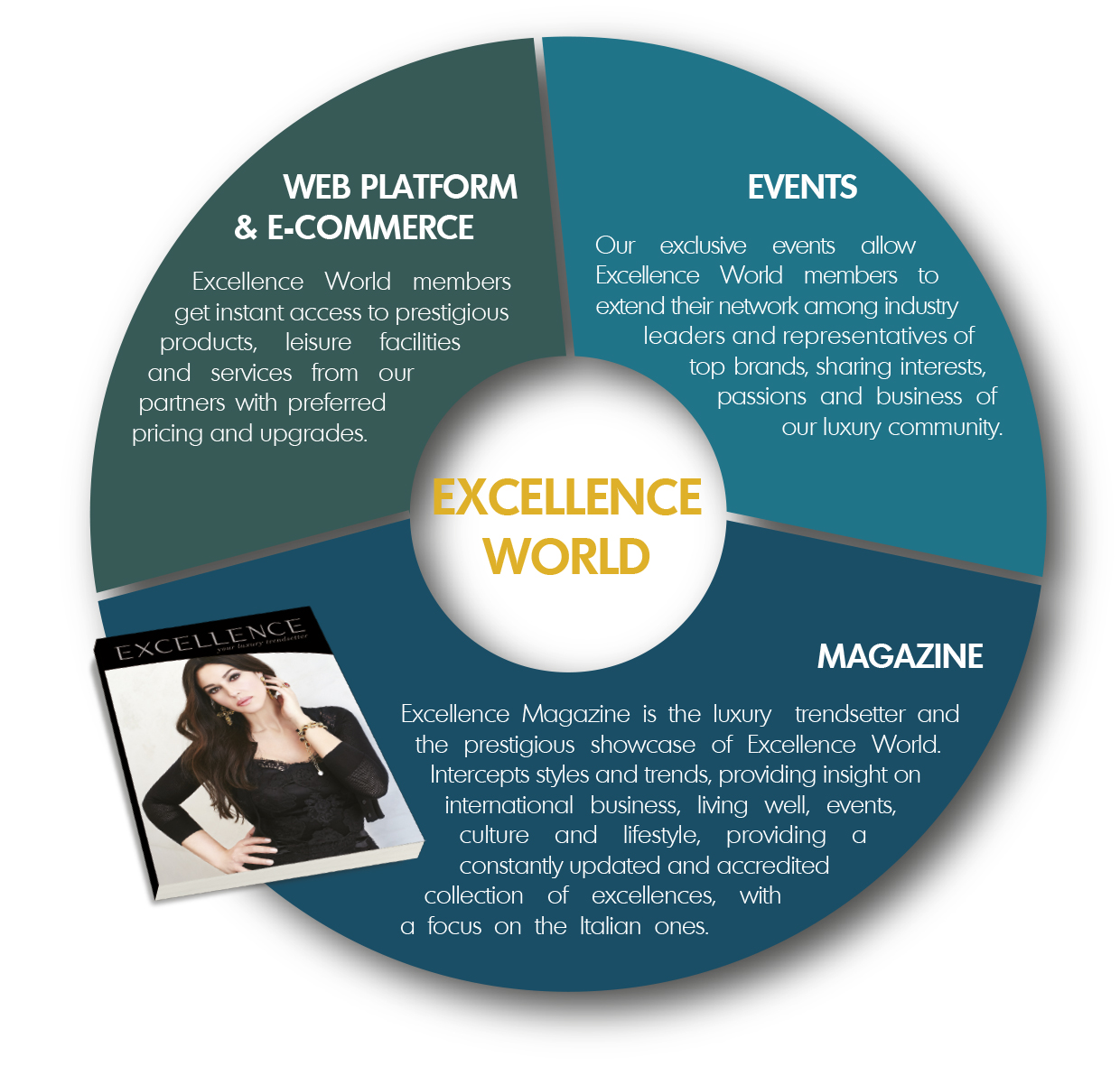 About Us - Excellence Magazine