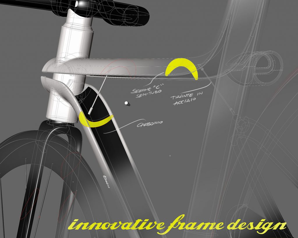 3-innovative-frame-designd